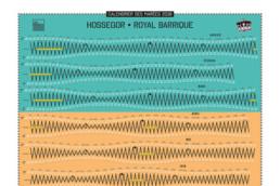 Calendrier des marrées Hossegor 2018 Royal Barrique